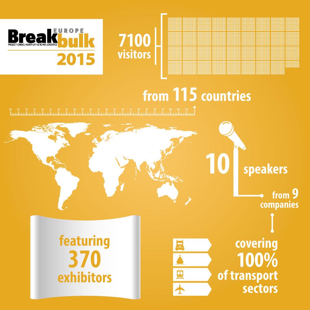 BBEU2015_infographic-no-poland